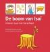 Willemieke Kloosterman- Coster, Anneke Kloosterman- van der Sluys boeken