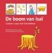 Willemieke Kloosterman-Coster, Anneke Kloosterman- van der Sluys boeken